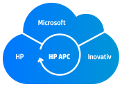inovativ richt externe datacenter Aevitae in met HPE Azure Private Cloud