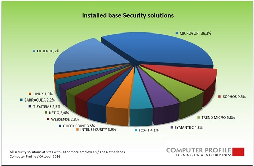computerprofile-security-1.jpg