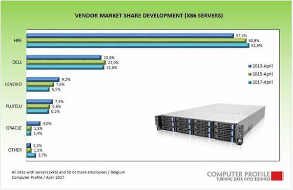 computer-profile-x86-vendor-market-share.jpg